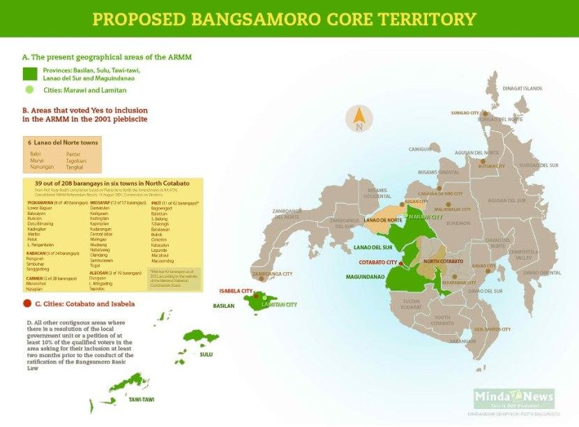 Proposed New Autonomous Political Entity (Bangsamoro) Core Territory